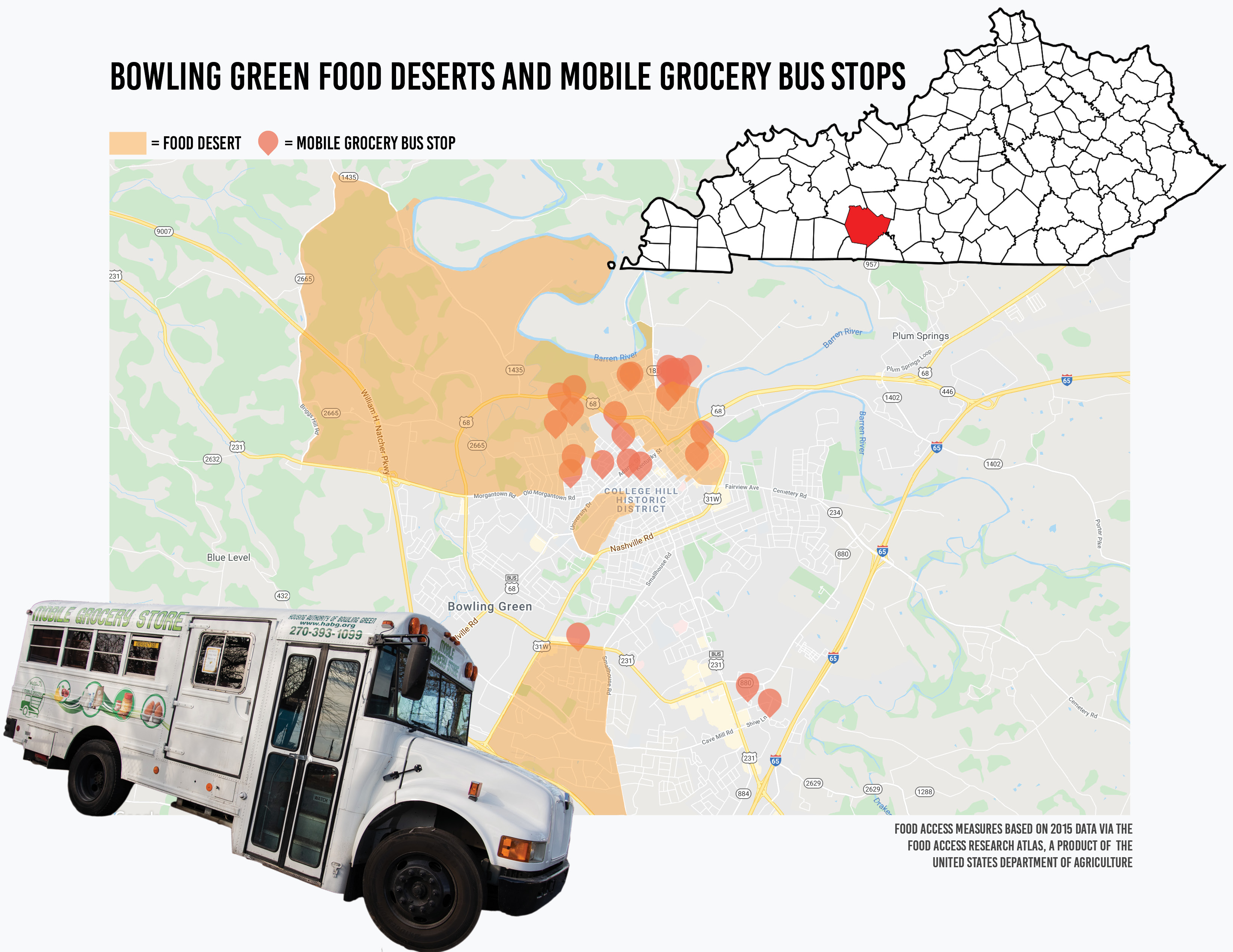 In this map of Bowling Green and surrounding areas of Warren County, Ky., the county highlighted in the map of the state, the orange shaded areas are classified as a food desert by the USDA's qualifications. The Mobile Grocery Bus stops are pinpointed - falling mostly within the food deserts and neighboring areas. Map data via Google Maps.